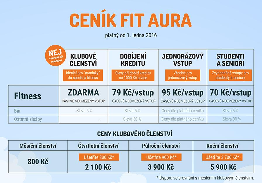 Ceník fitness Fit AURA Frenštát